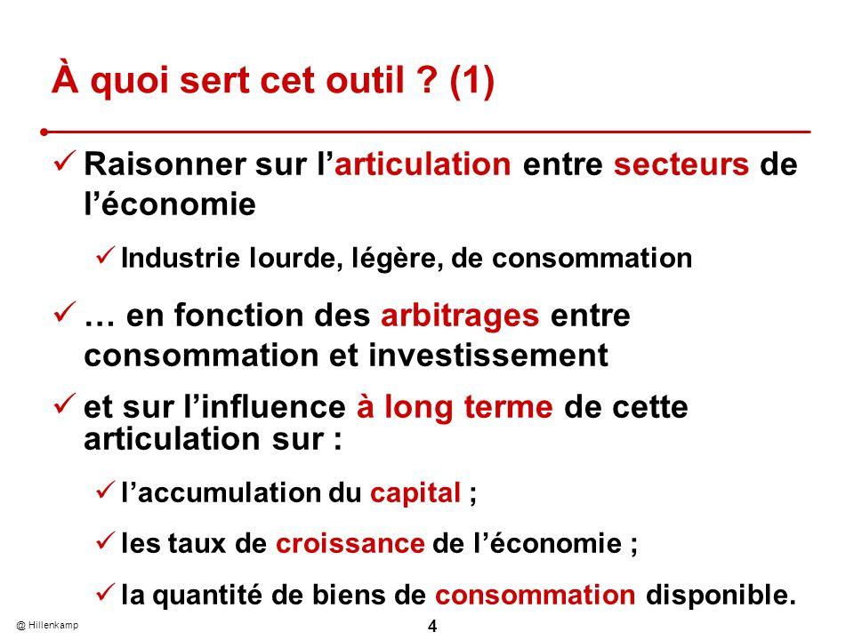 À quoi sert cet outil (1) Raisonner sur l'articulation entre secteurs de l'économie. Industrie lourde, légère, de consommation.