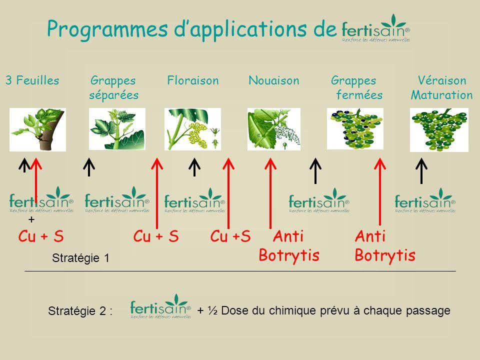 Programmes d'applications de