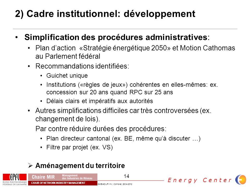 2) Cadre institutionnel: développement