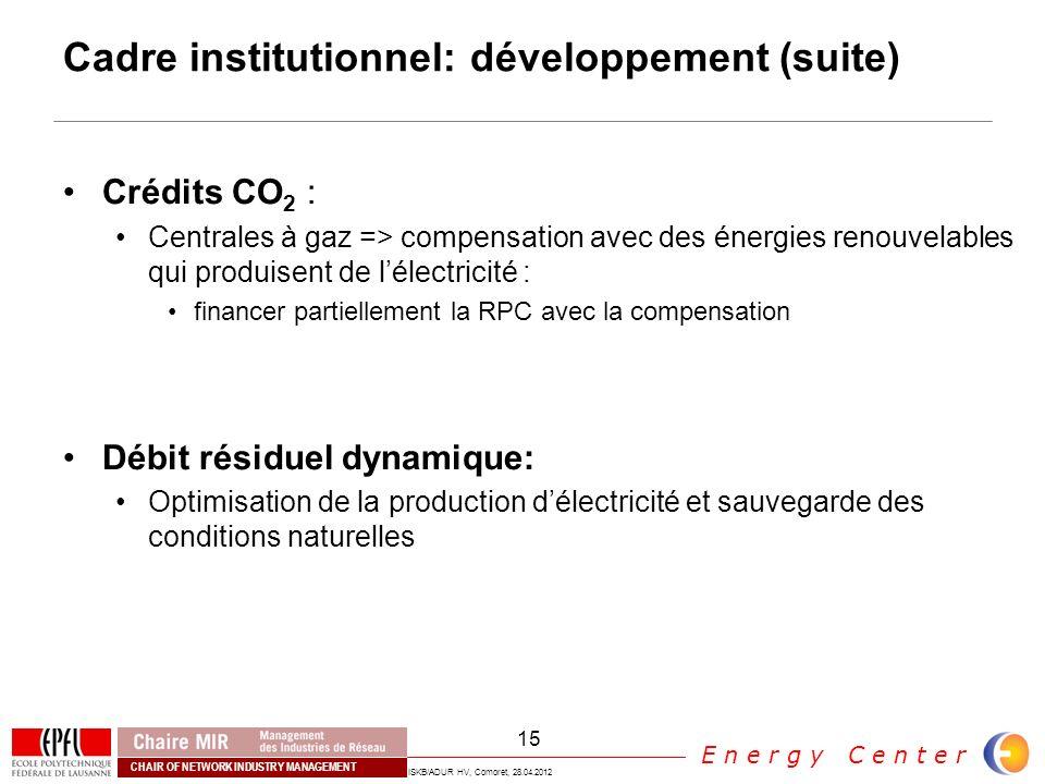 Cadre institutionnel: développement (suite)