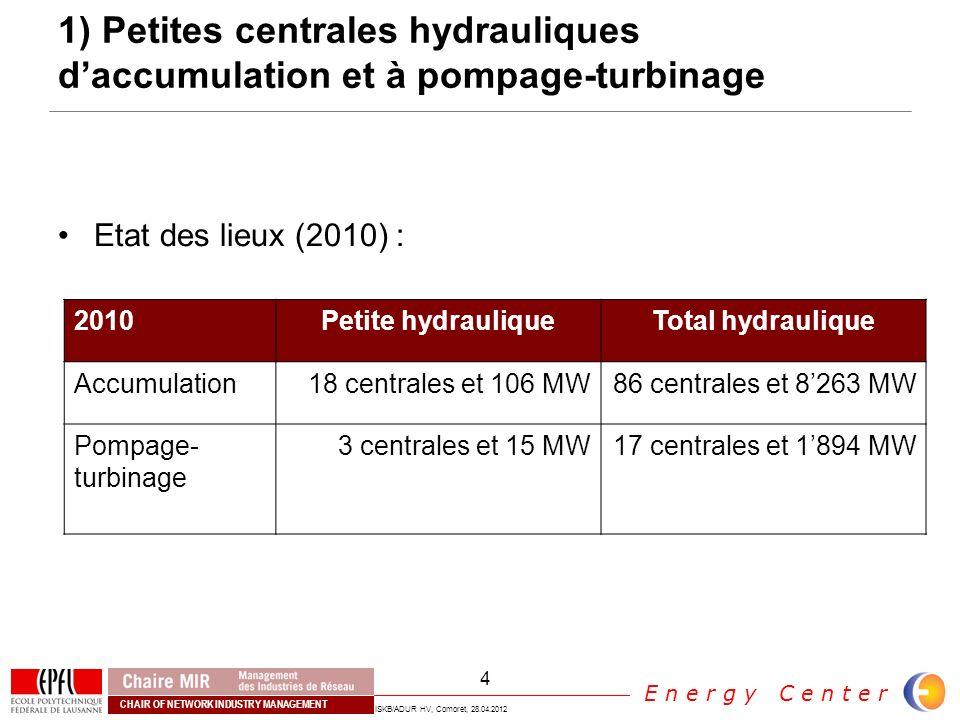 1) Petites centrales hydrauliques d'accumulation et à pompage-turbinage
