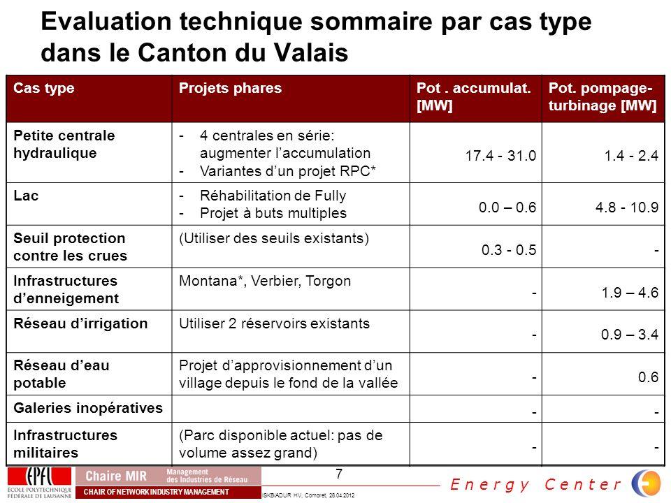 Evaluation technique sommaire par cas type dans le Canton du Valais