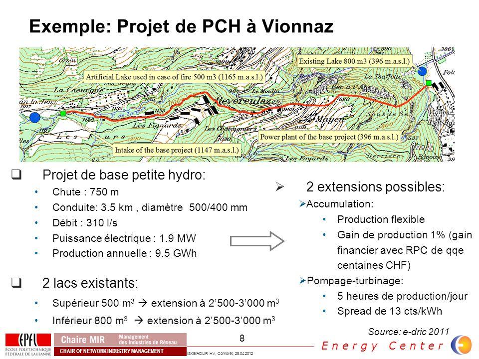 Exemple: Projet de PCH à Vionnaz