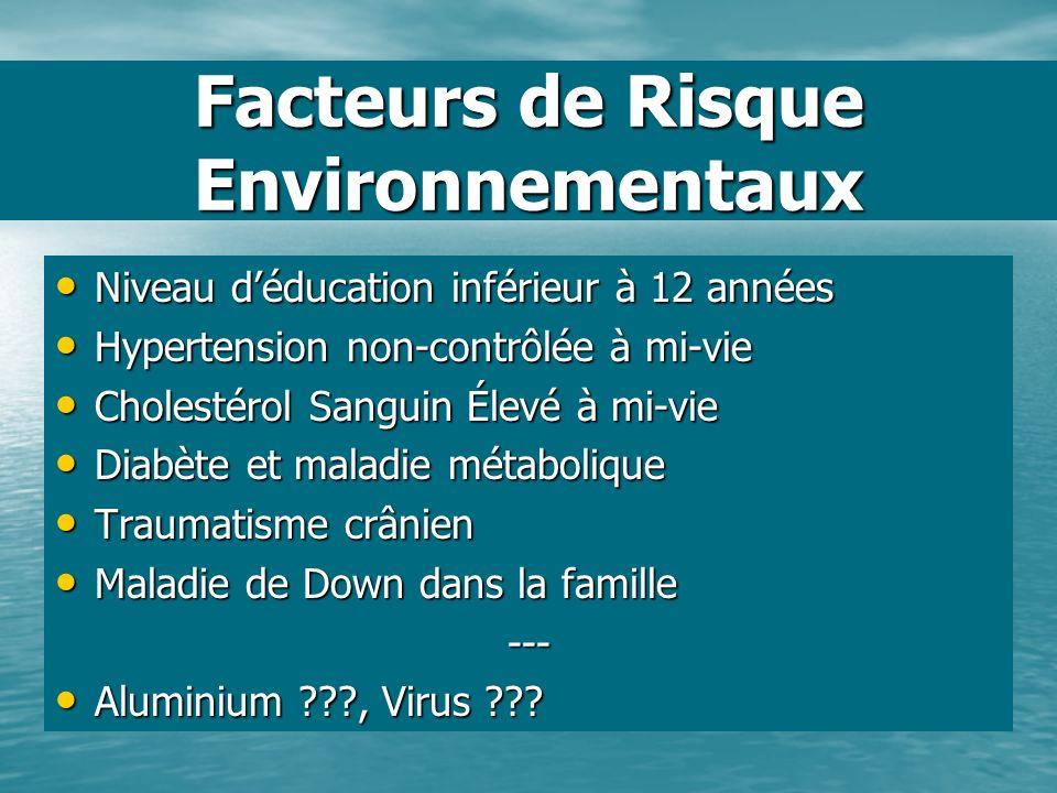 Facteurs de Risque Environnementaux