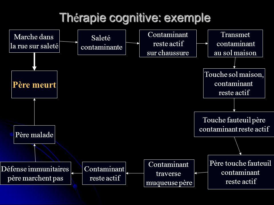 Thérapie cognitive: exemple