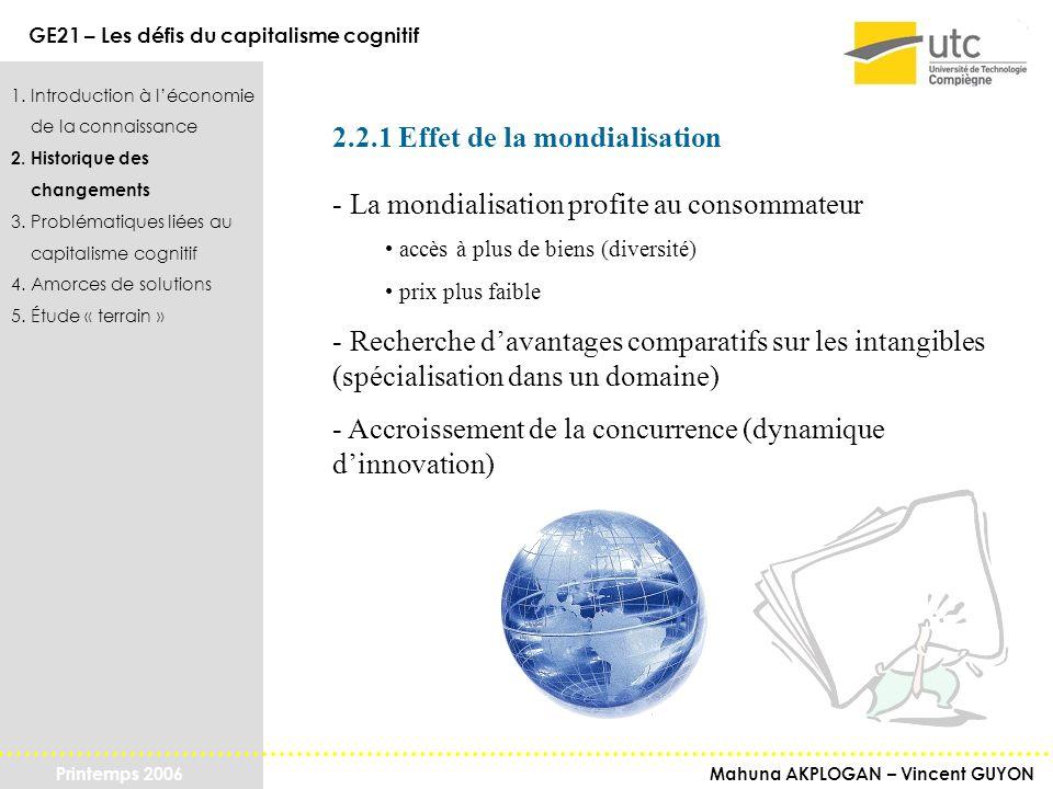 2.2.1 Effet de la mondialisation