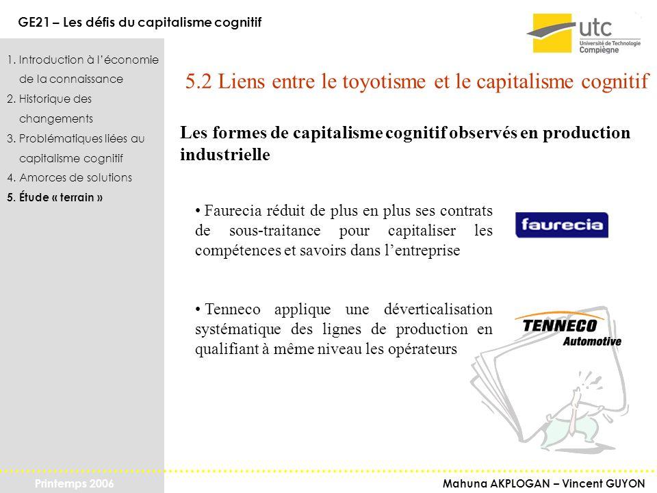 5.2 Liens entre le toyotisme et le capitalisme cognitif