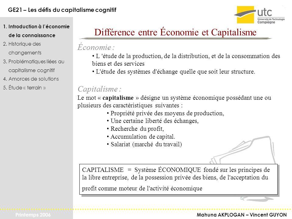Différence entre Économie et Capitalisme