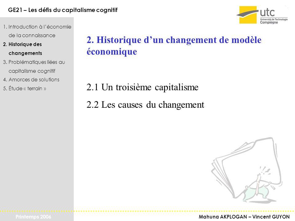2. Historique d'un changement de modèle économique