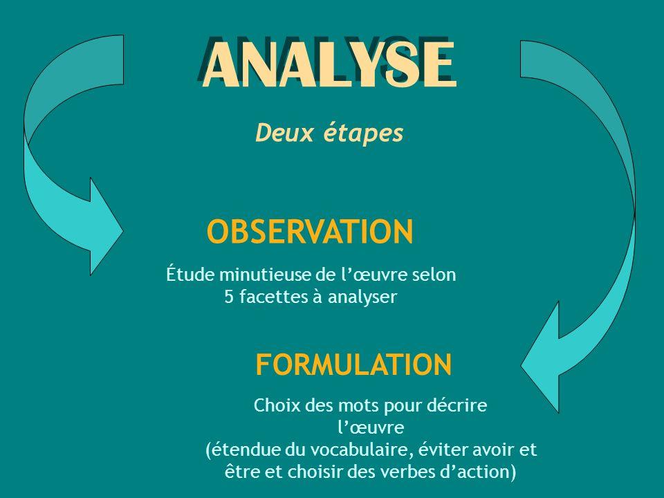 ANALYSE OBSERVATION FORMULATION Deux étapes
