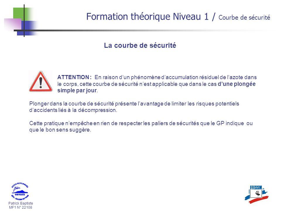 Formation théorique Niveau 1 / Courbe de sécurité