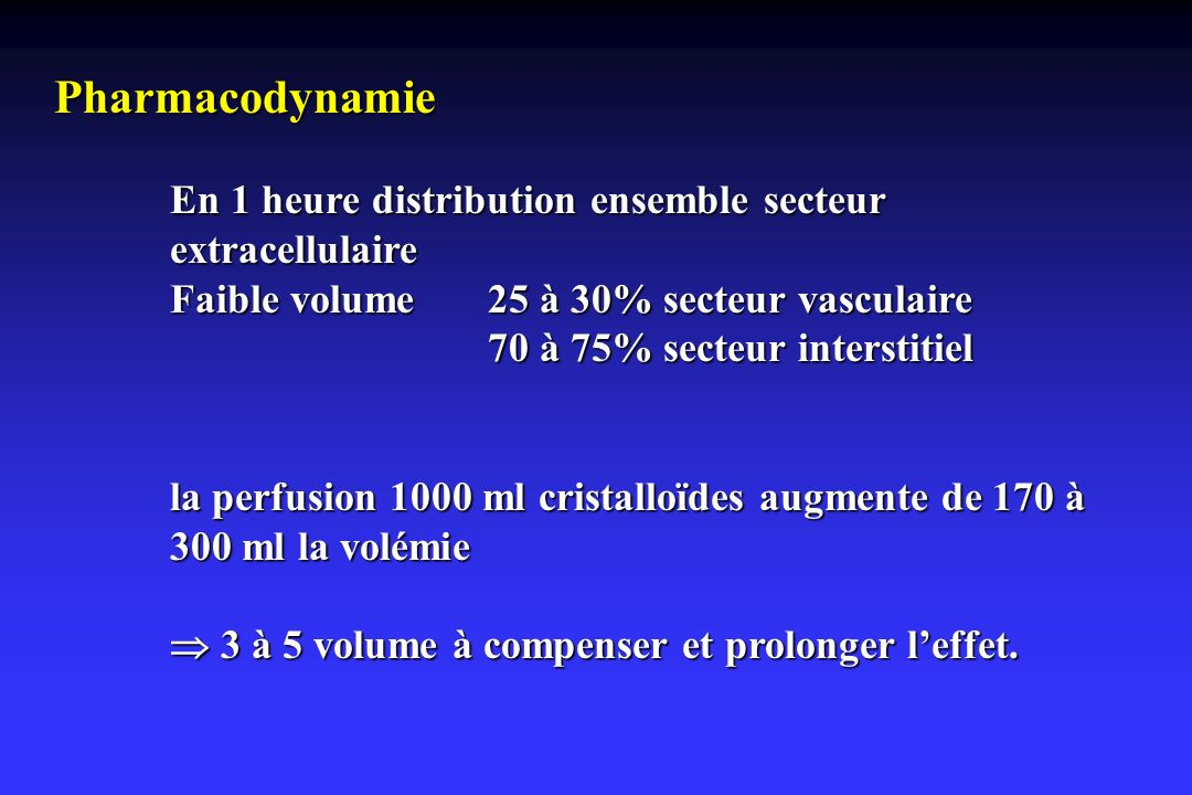 Pharmacodynamie En 1 heure distribution ensemble secteur extracellulaire. Faible volume 25 à 30% secteur vasculaire.