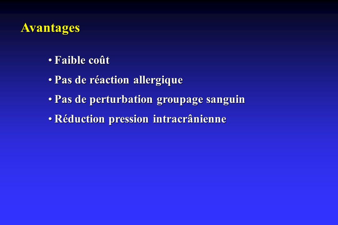 Avantages Faible coût Pas de réaction allergique