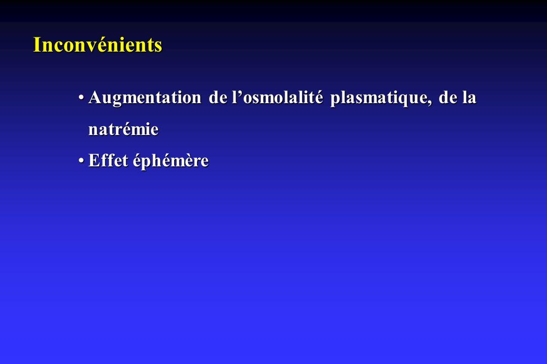 Inconvénients Augmentation de l'osmolalité plasmatique, de la natrémie