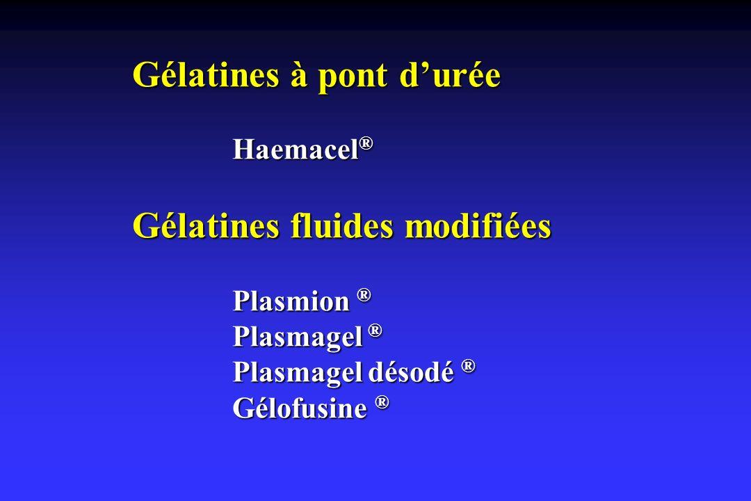 Gélatines à pont d'urée