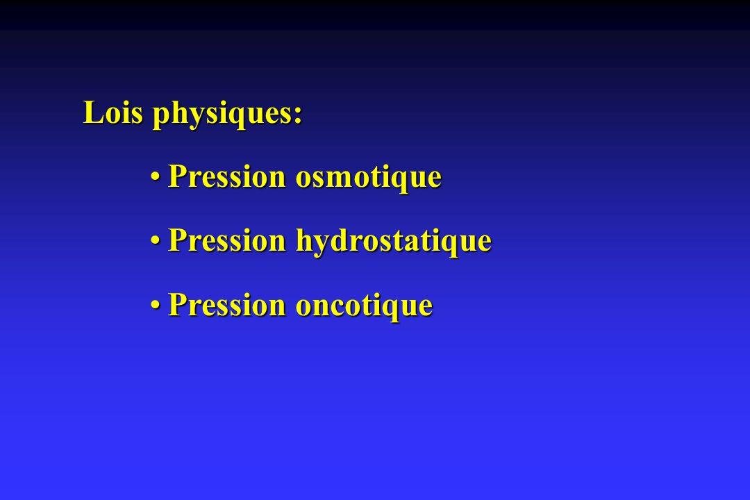 Lois physiques: Pression osmotique Pression hydrostatique Pression oncotique