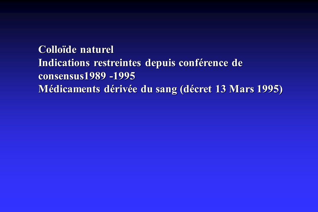 Colloïde naturel Indications restreintes depuis conférence de consensus1989 -1995.