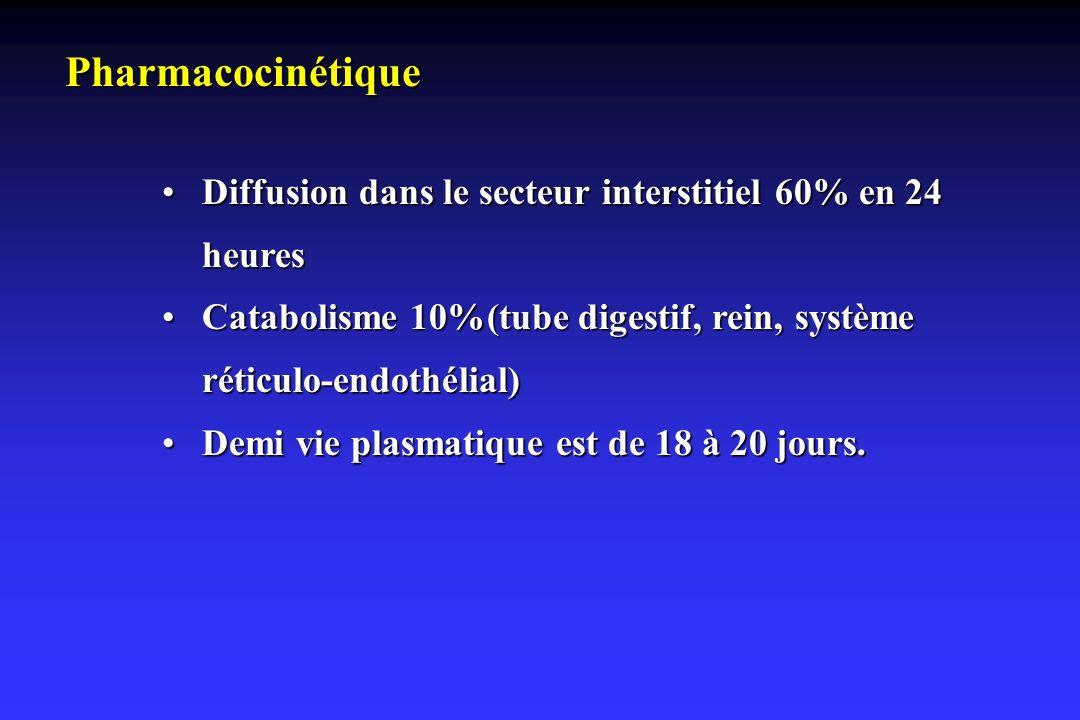 Pharmacocinétique Diffusion dans le secteur interstitiel 60% en 24 heures. Catabolisme 10%(tube digestif, rein, système réticulo-endothélial)