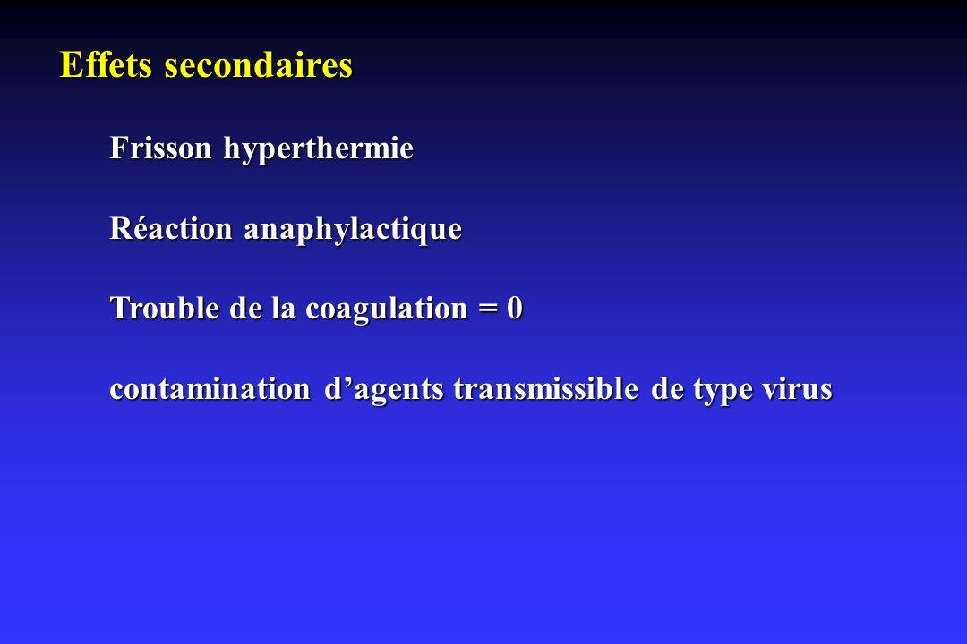 Effets secondaires Frisson hyperthermie Réaction anaphylactique