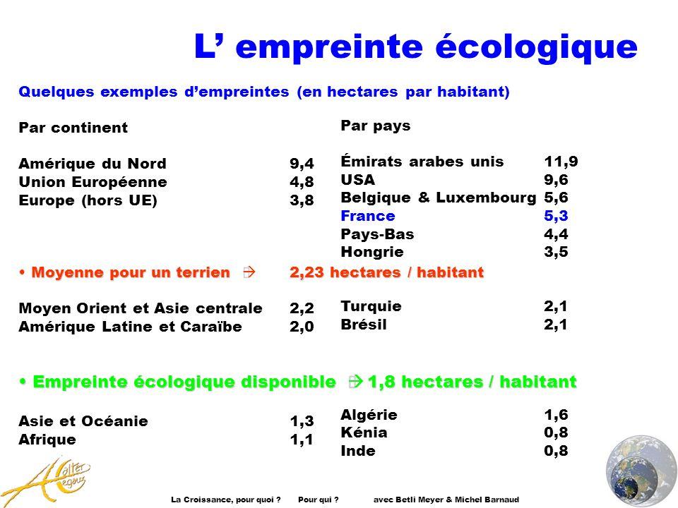 L' empreinte écologique