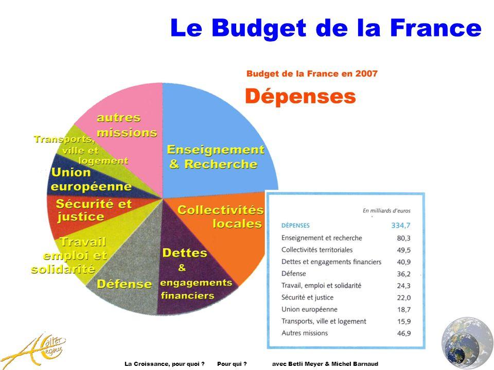 Le Budget de la France La Croissance, pour quoi . Pour qui .