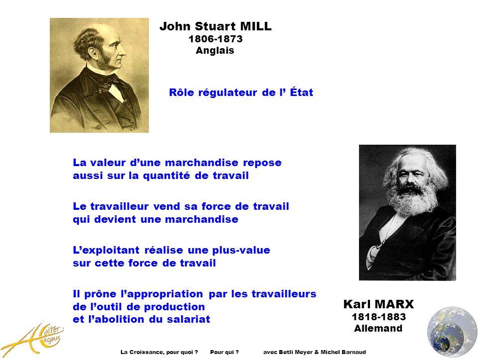 John Stuart MILL Karl MARX Rôle régulateur de l' État