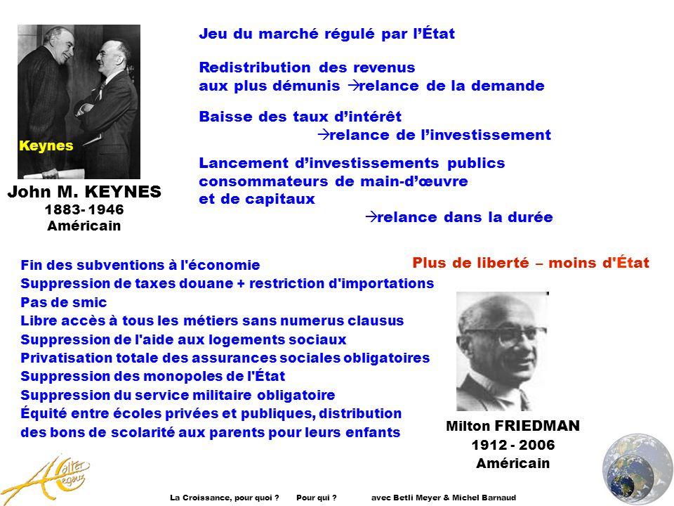John M. KEYNES Jeu du marché régulé par l'État