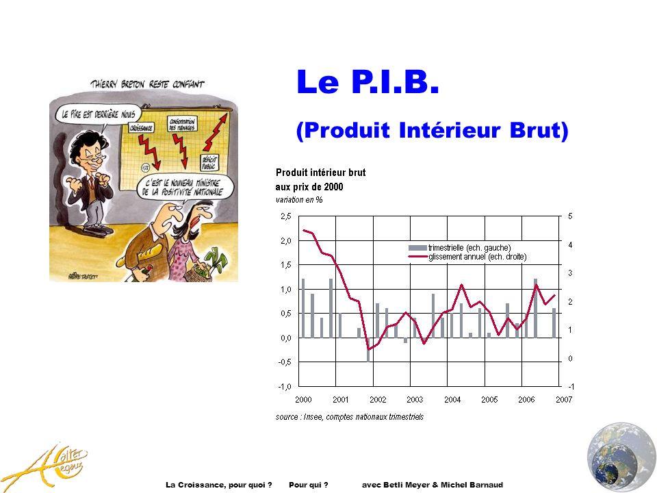 Le P.I.B. (Produit Intérieur Brut)