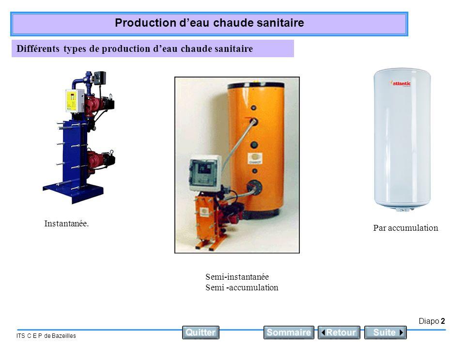 Différents types de production d'eau chaude sanitaire
