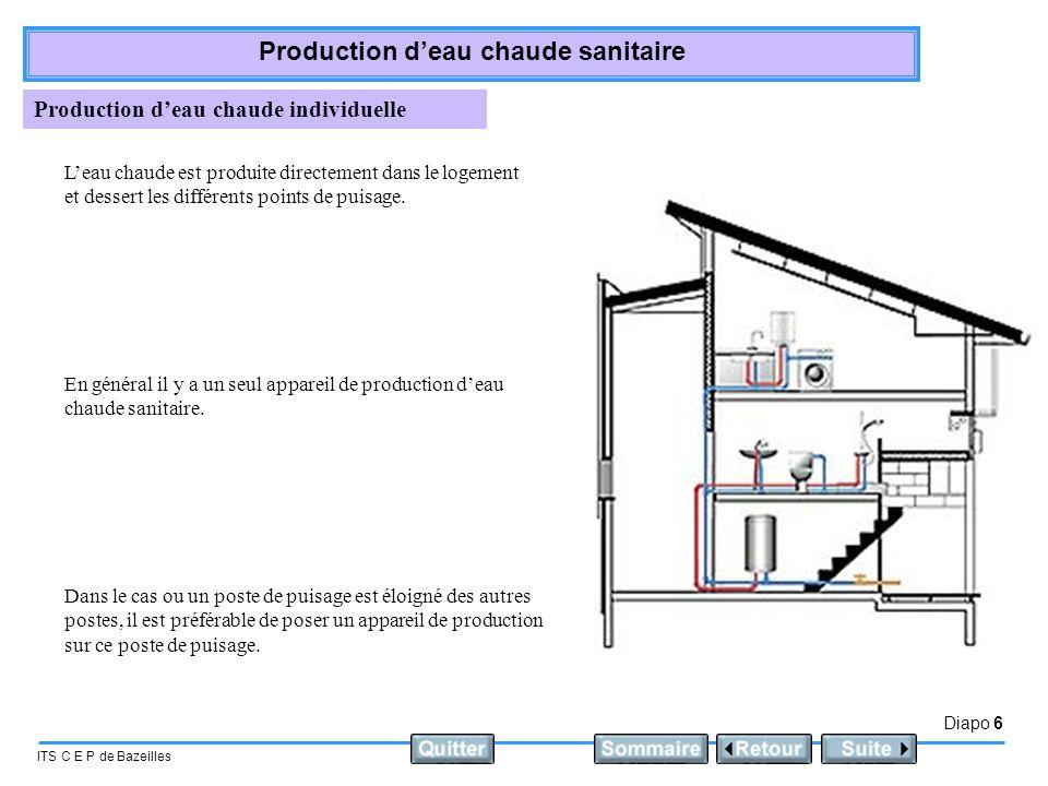 Production d'eau chaude individuelle