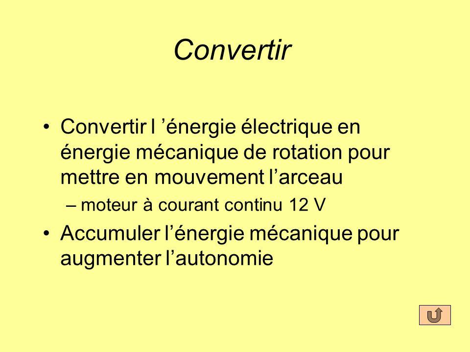 Convertir Convertir l 'énergie électrique en énergie mécanique de rotation pour mettre en mouvement l'arceau.