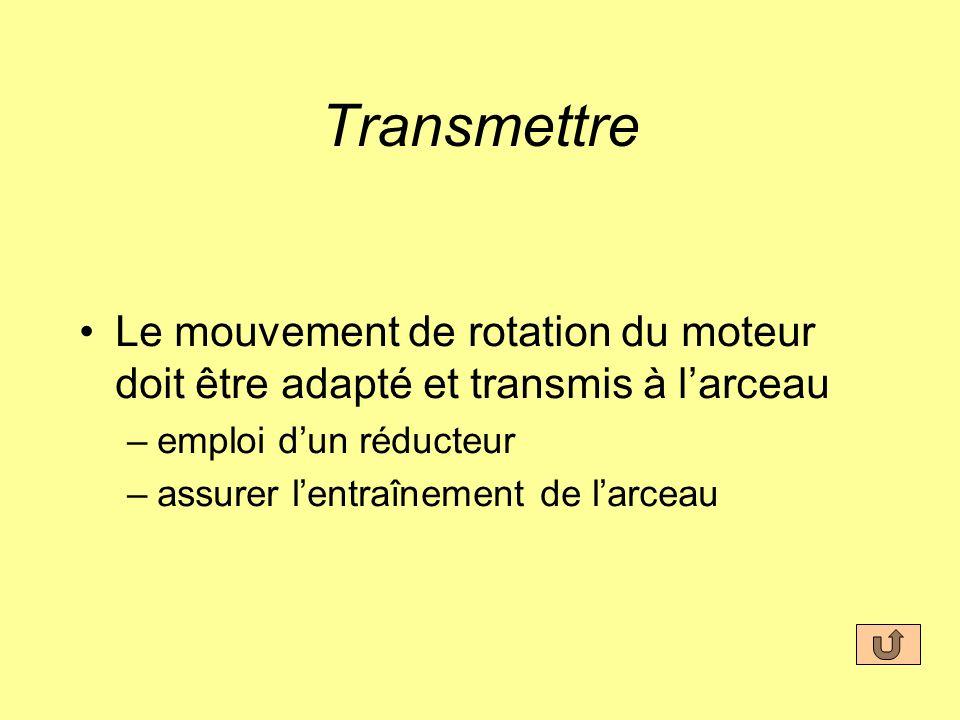 Transmettre Le mouvement de rotation du moteur doit être adapté et transmis à l'arceau. emploi d'un réducteur.
