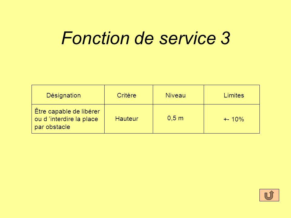 Fonction de service 3 Désignation Critère Niveau Limites