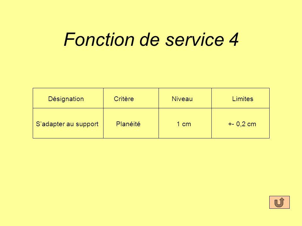 Fonction de service 4 Désignation Critère Niveau Limites