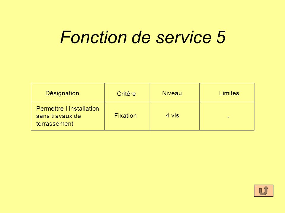 Fonction de service 5 Désignation Critère Niveau Limites