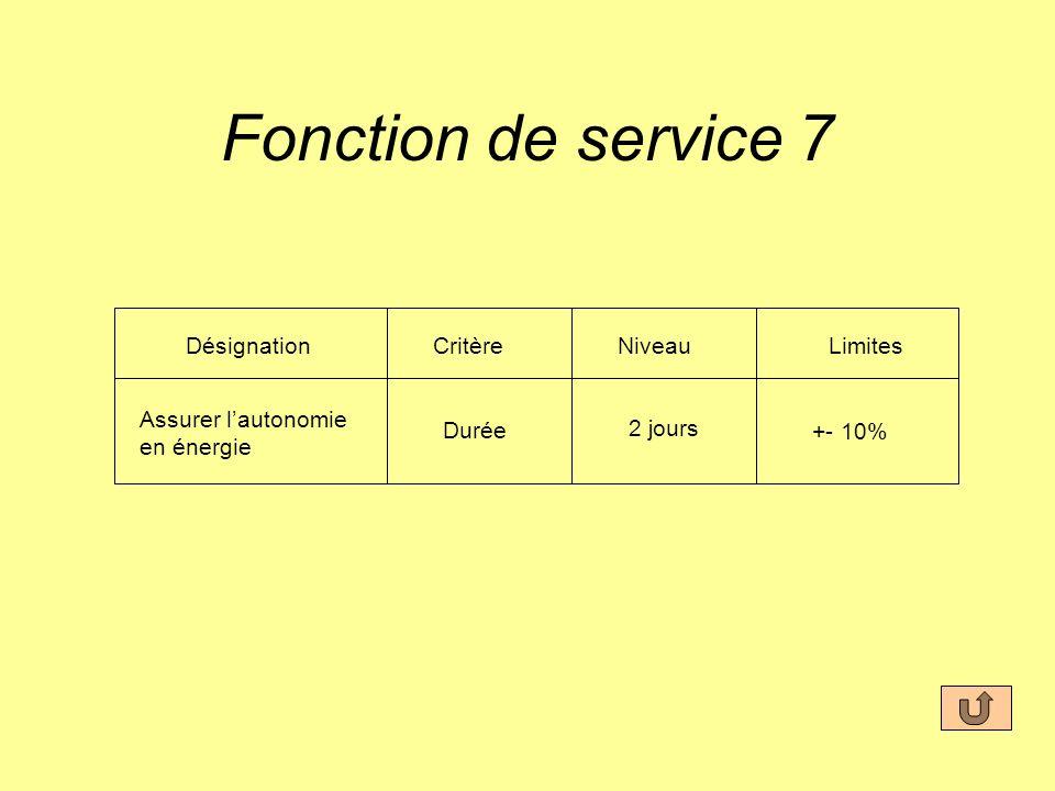 Fonction de service 7 Désignation Critère Niveau Limites