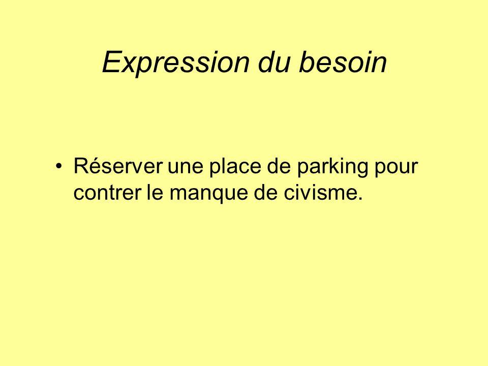 Expression du besoin Réserver une place de parking pour contrer le manque de civisme.