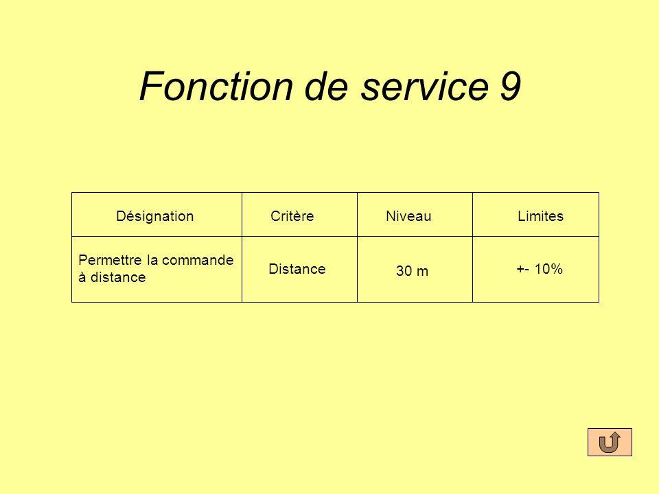 Fonction de service 9 Désignation Critère Niveau Limites