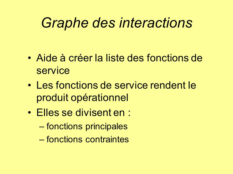 Graphe des interactions
