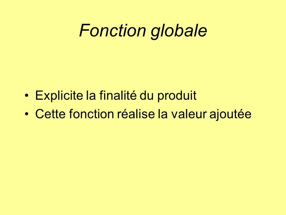 Fonction globale Explicite la finalité du produit
