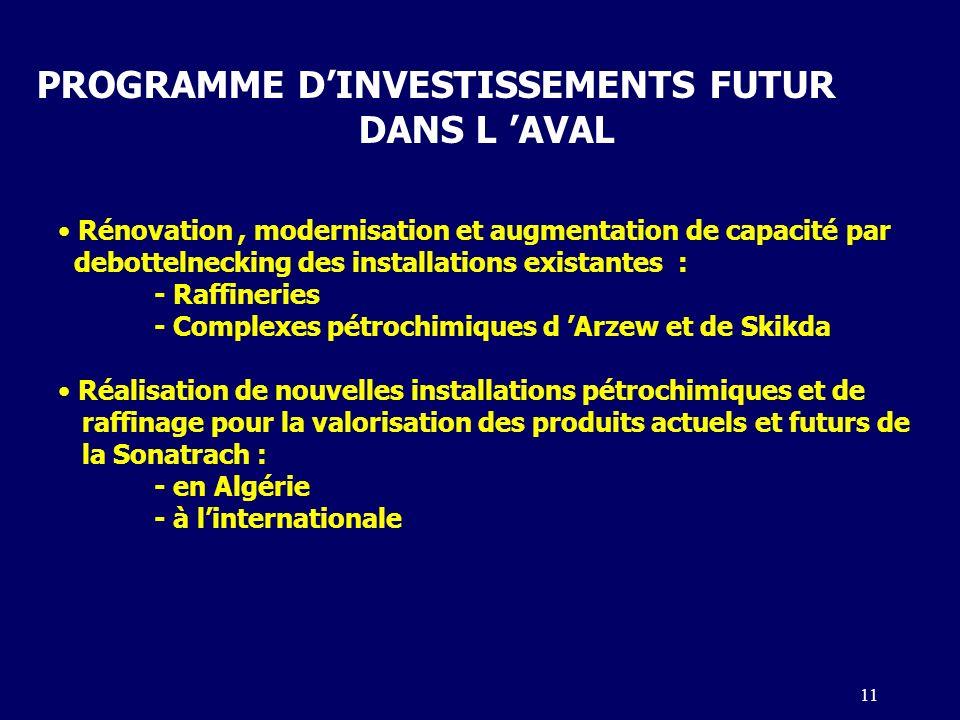 PROGRAMME D'INVESTISSEMENTS FUTUR DANS L 'AVAL
