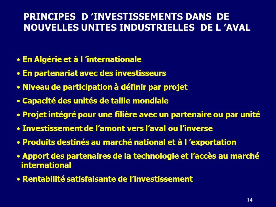 PRINCIPES D 'INVESTISSEMENTS DANS DE NOUVELLES UNITES INDUSTRIELLES DE L 'AVAL