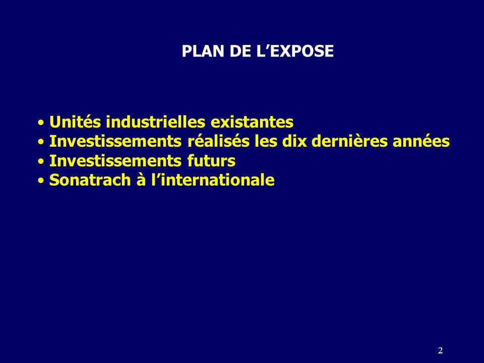 PLAN DE L'EXPOSE Unités industrielles existantes. Investissements réalisés les dix dernières années.