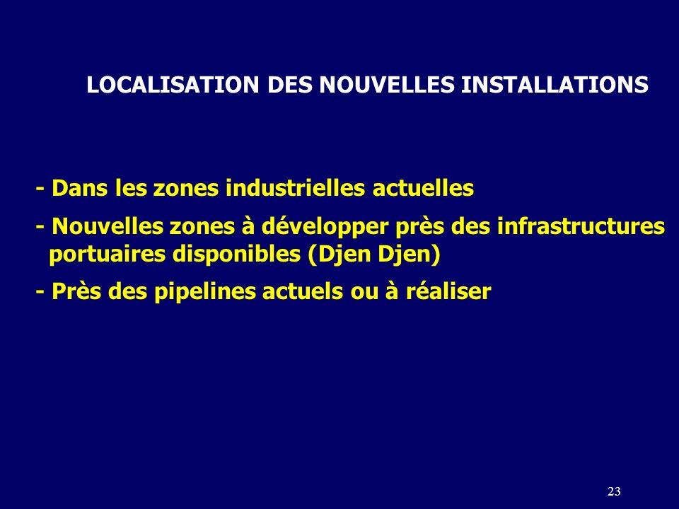 LOCALISATION DES NOUVELLES INSTALLATIONS