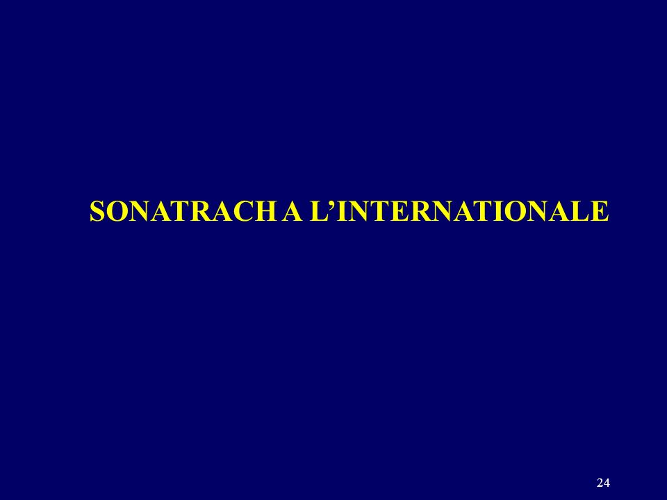 SONATRACH A L'INTERNATIONALE