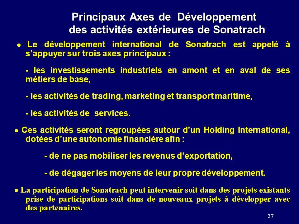 Principaux Axes de Développement