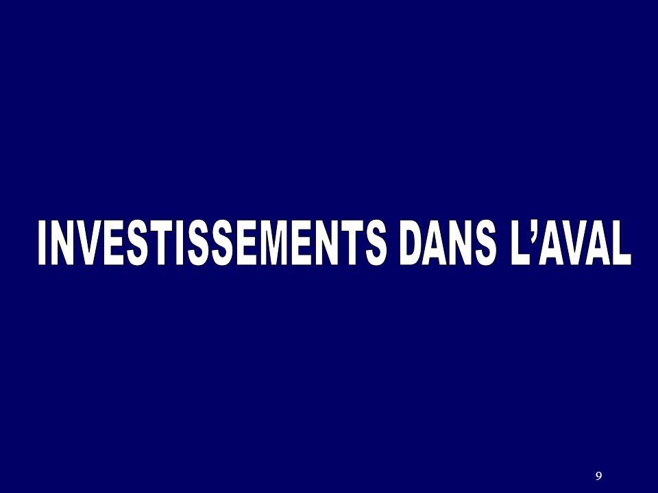 INVESTISSEMENTS DANS L'AVAL