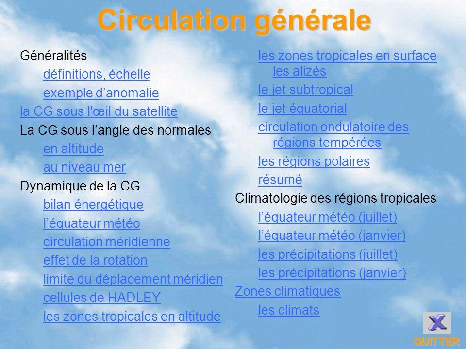 Circulation générale Généralités définitions, échelle