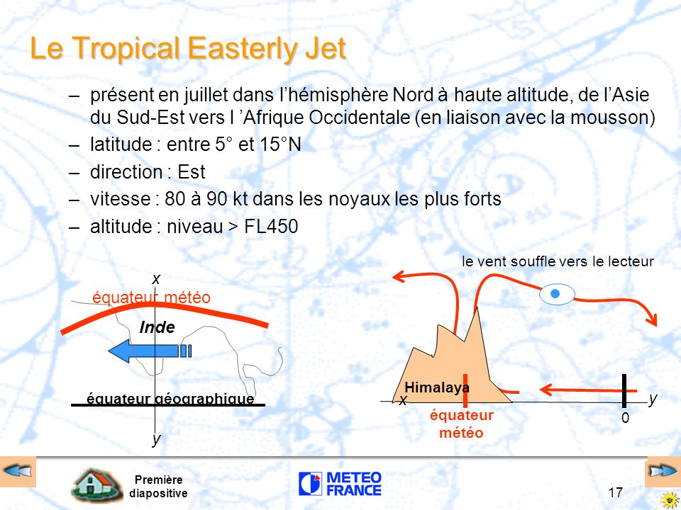 Le Tropical Easterly Jet