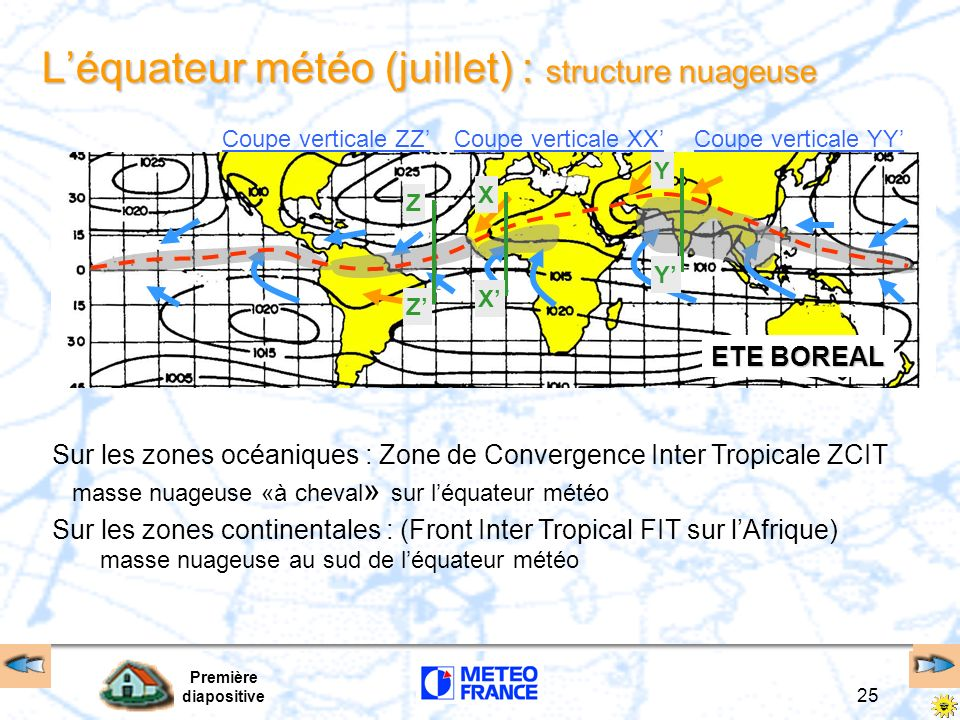 L'équateur météo (juillet) : structure nuageuse